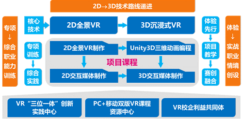 vr 课程.png